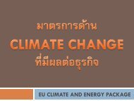 EU CLIMATE AND ENERGY PACKAGE