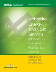 Nebraska - Building Energy Codes