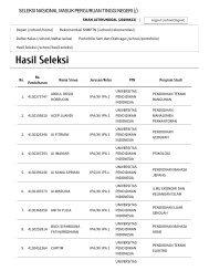 Hasil Seleksi - Guru Indonesia