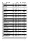 Tingkatan Pra-U2 (klik) - SMK King Edward VII - Page 2