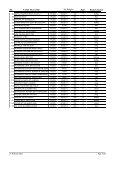 Tingkatan Pra-U2 (klik) - SMK King Edward VII - Page 3