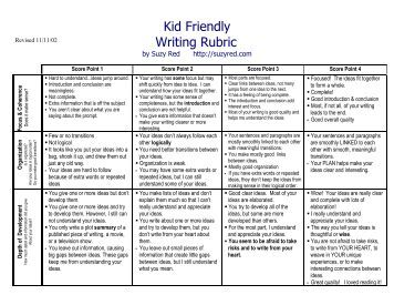 kindergarten writing rubric kid friendly Narrative rubric kindergarten (writing' and' language)' rubric 69 2 45 1 title: microsoft word - writing rubrics kindergarten docx.
