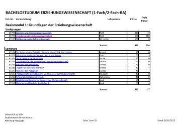BACHELOSTUDIUM ERZIEHUNGSWISSENSCHAFT (1-Fach/2 ...