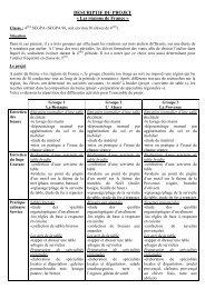 DESCRIPTIF DU PROJET REGIONS DE FRANCE