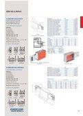 GDA Canalisation moyenne puissance de 100 à 1600 A - SERMES - Page 5