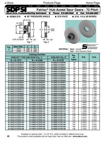 Fairloc® Hub Acetal Spur Gears - 72 Pitch - SDP/SI