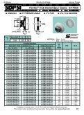 Fairloc® Hub Acetal Spur Gears - 72 Pitch - SDP/SI - Page 2