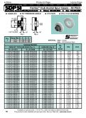 Fairloc® Hub Acetal Spur Gears - 72 Pitch - SDP/SI - Page 3
