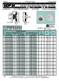 Fairloc® Hub Acetal Spur Gears - 72 Pitch - SDP/SI - Page 5