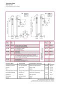 Spindelwinde 0,5 t Spindle Support 0,5 t Cric de ... - Poduri rulante - Page 2