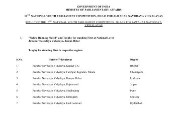 Result of the 16 th National Youth Parliament Competition, 2012 ...