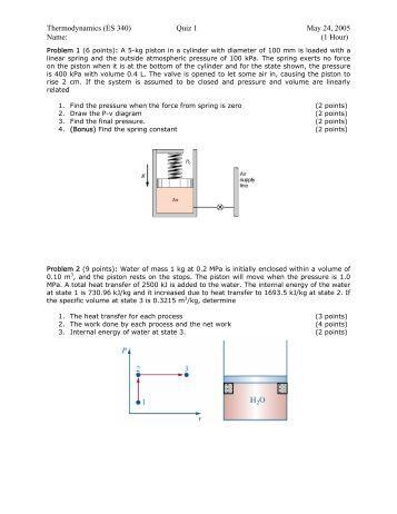 Biology 2008 released ap exam pdf