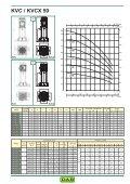 KVC / KVCX 30 - Energija plus - Page 5