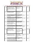 listado - Sociedad Colombiana de Física - Page 5