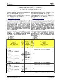 AIP ENR 3.3-1 ENR 3.3 TRATĚ PROSTOROVÉ NAVIGACE (RNAV ...