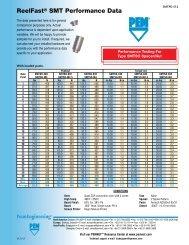 SMTRA / SMTSO Performance Data