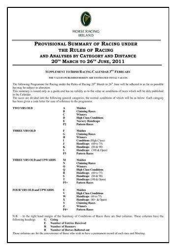 PROVISIONAL SUMMARY OF RACING UNDER THE RULES OF ...