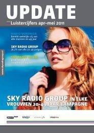 Marktaandeel Vrouwen 20-49 jaar - Sky Radio Group