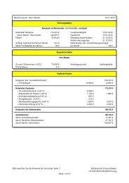 Muster: verheiratet, Vermietung, 3% Tilgung - Immobilien Raisch