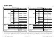 Vector Lite kabeldiagram - Seatech