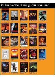 Filmbewertung Surround im PDF/A-Format (2 MiB) - DVDSurround.ch