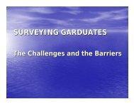 SURVEYING GARDUATES - RICS Asia