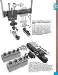 grippers & rack and pinion rotary actuators - Industrial and Bearing ... - Page 5
