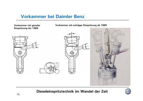 Dieseleinspritztechnik im Wandel der Zeit