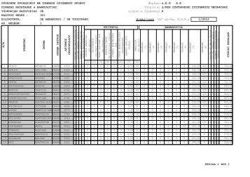 Ανακοίνωση Αποτελεσμάτων ΔΣΣΜ ΣΟΧ 1/2012 (59 ατόμων)