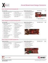 Avnet Board-level Design Solutions