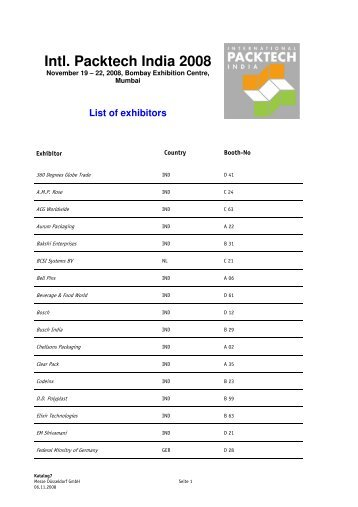 Confirmed list of exhibitors acrex 2013 for Exhibitor prospectus template