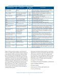 Putting the Pieces Together - National Center for Children in Poverty - Page 4