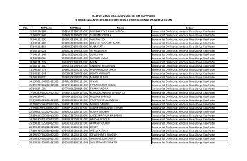 Daftar Peserta Sesditjen BUK.pdf - Ropeg Kemenkes RI