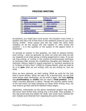 process writing bogazici university online writing lab - The Process Of Writing An Essay