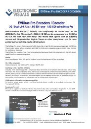 EVDirac Pro Encoders / Decoder - Electronic Visuals
