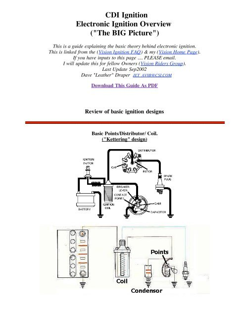 CDI Ignition Electronic Ignition Overview (