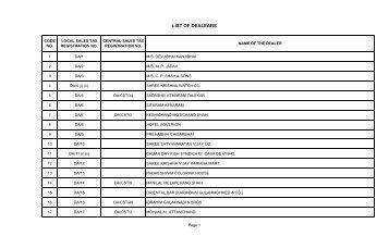 LIST OF DEALER OF SALES TAX DEPTT-1 - Daman