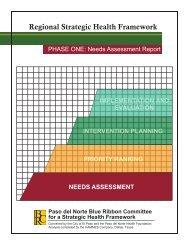 Regional Strategic Health Framework - City of El Paso