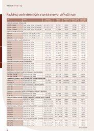 Nabídkový ceník elektrických a kombinovaných ohřívačů vody