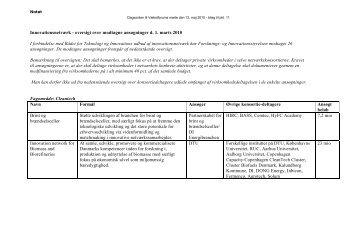 Innovationsnetværk - oversigt over modtagne ansøgninger d. 1 ...