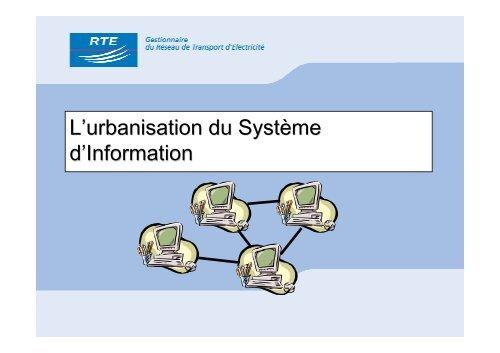 L'urbanisation du Système d'Information