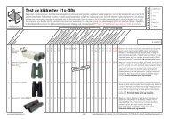 Test av kikkerter 11x–30x