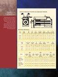 Bayside Gearmotor Brochure - Minarik - Page 7