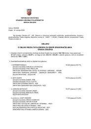 službeni rezultati za izbor gradonačelnika - Grad Osijek - IZBORI