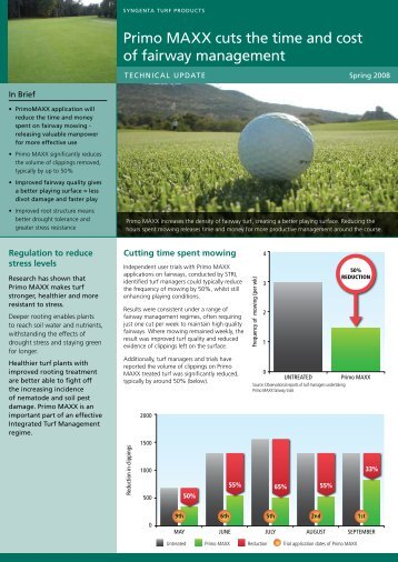 Primo MAXX cuts the time and cost of fairway ... - GreenCast