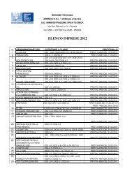 ELENCO IMPRESE 2012 - ASL 1 di Massa e Carrara