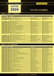tourplan2012 2020 elektro - Die Zukunft beginnt jetzt!