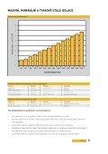 Ytong Multipor - Zateplení suterénů a šikmých střech - Page 5