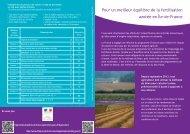 Pour un meilleur équilibre de la fertilisation azotee en Ile-de-France