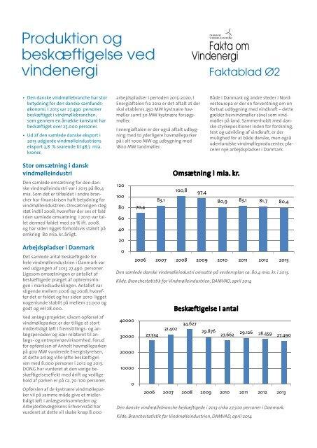 Ø2 Produktion og beskæftigelse ved vindenergi - Danmarks ...